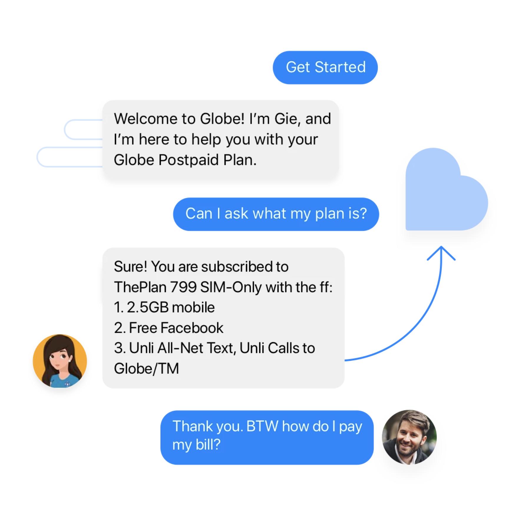 Messenger chatbot blog
